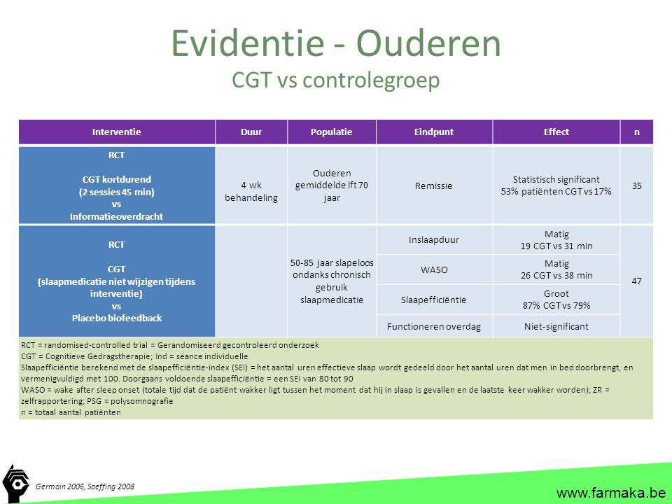 Evidentie - Ouderen CGT vs controlegroep Interventie Duur Populatie