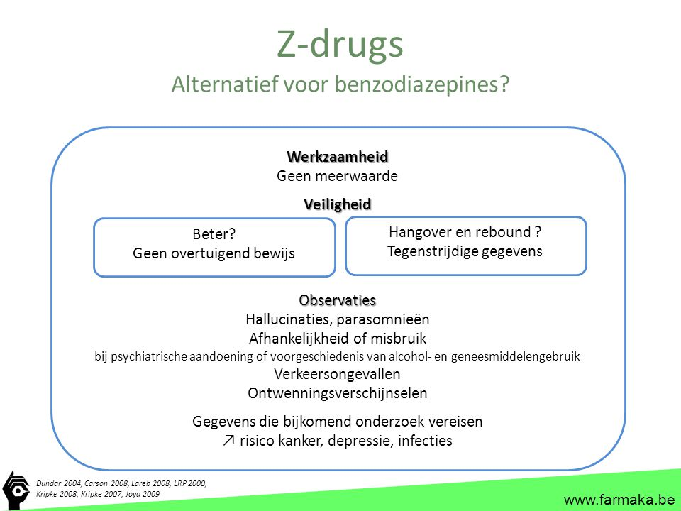 Z-drugs Alternatief voor benzodiazepines Werkzaamheid Geen meerwaarde