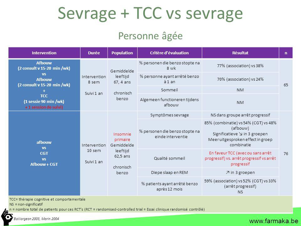 Sevrage + TCC vs sevrage
