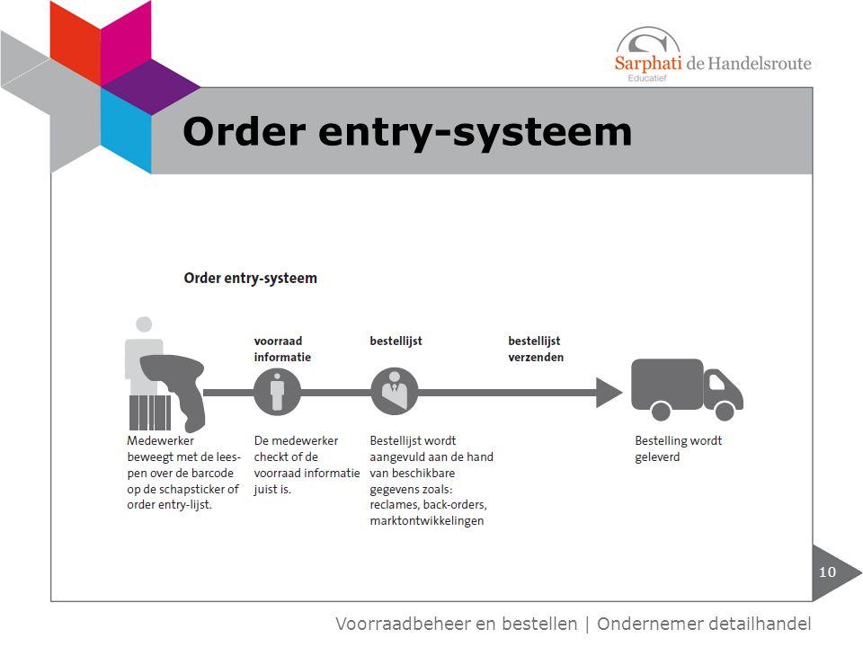 Order entry-systeem Voorraadbeheer en bestellen | Ondernemer detailhandel