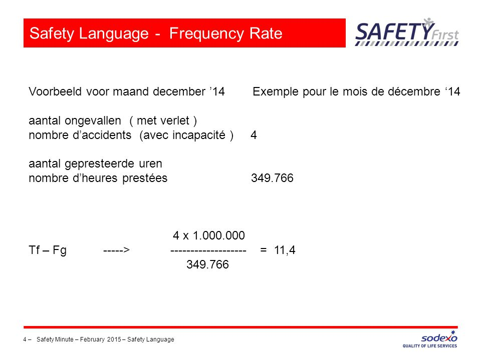 Safety Language - Frequency Rate