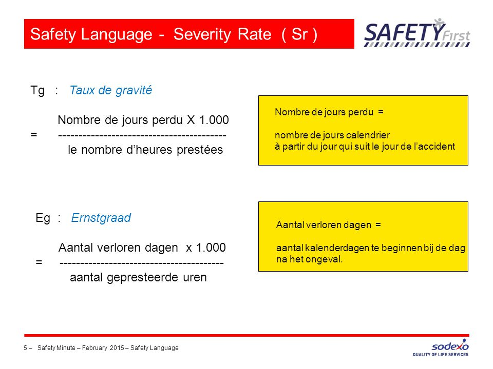 Safety Language - Severity Rate ( Sr )