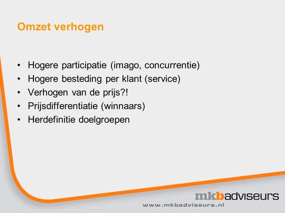 Omzet verhogen Hogere participatie (imago, concurrentie)