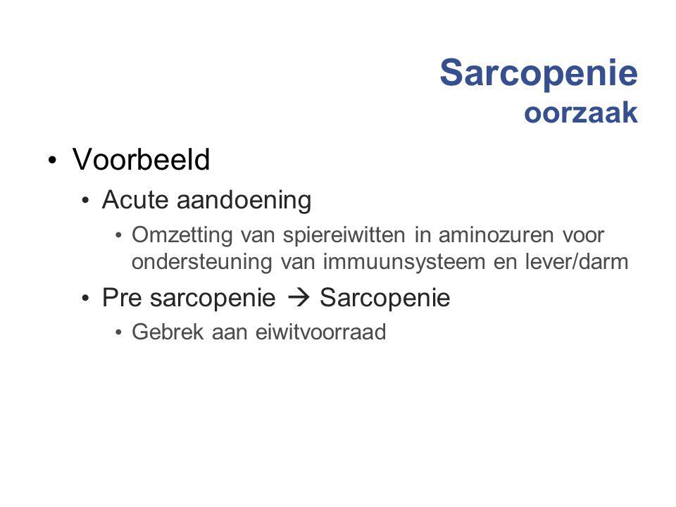 Sarcopenie oorzaak Voorbeeld Acute aandoening