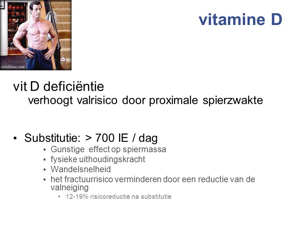vitamine D vit D deficiëntie
