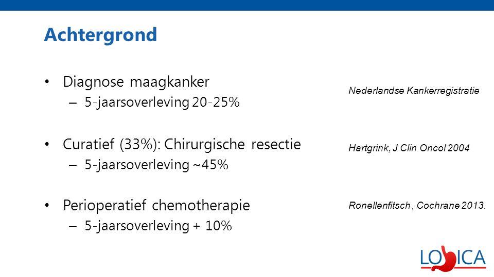 Achtergrond Diagnose maagkanker Curatief (33%): Chirurgische resectie