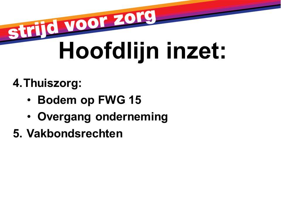 Hoofdlijn inzet: Thuiszorg: Bodem op FWG 15 Overgang onderneming