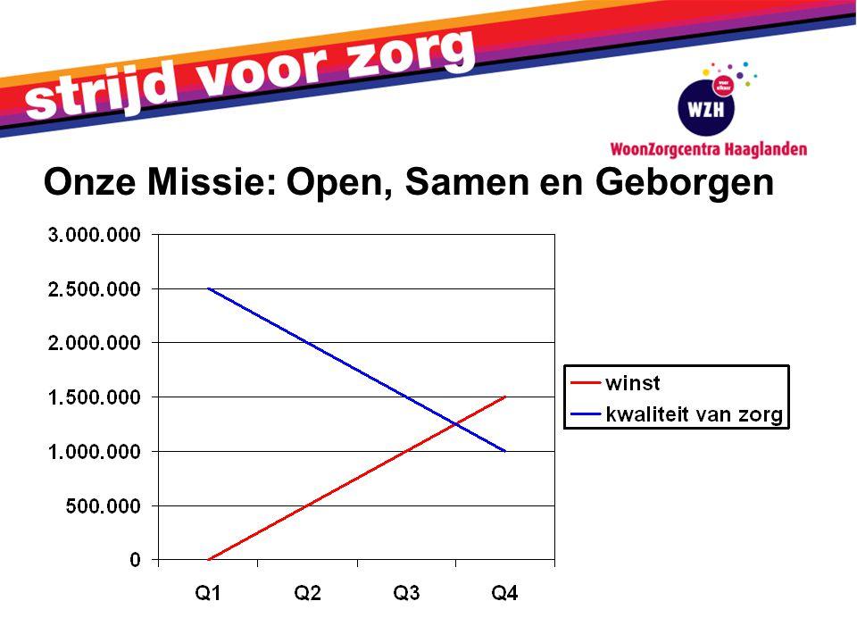 Onze Missie: Open, Samen en Geborgen
