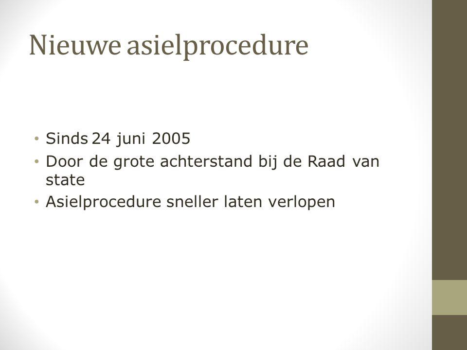 Nieuwe asielprocedure
