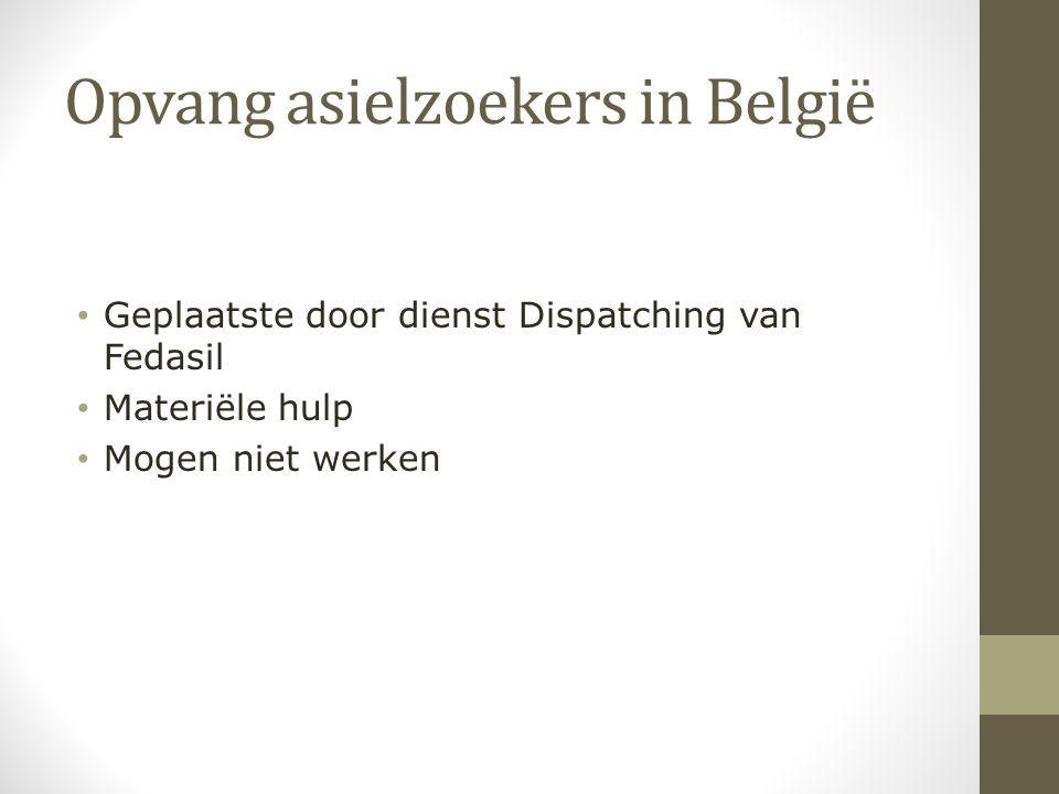 Opvang asielzoekers in België