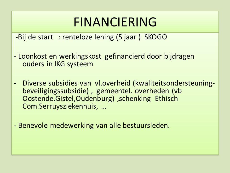 FINANCIERING -Bij de start : renteloze lening (5 jaar ) SKOGO