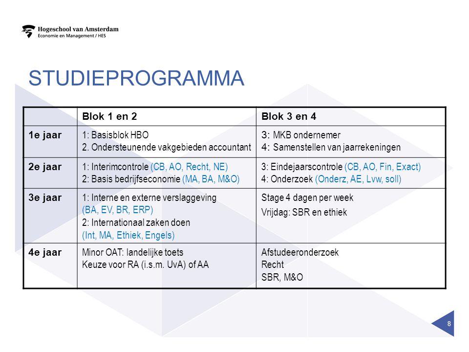 studieprogramma Blok 1 en 2 Blok 3 en 4 1e jaar 1: Basisblok HBO