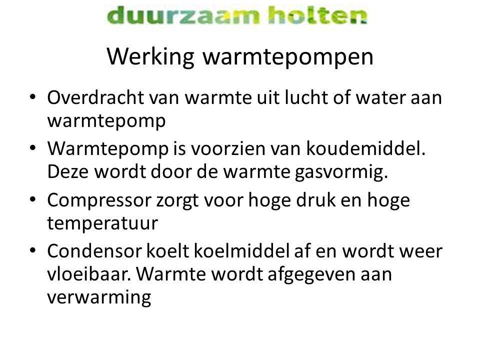 Werking warmtepompen Overdracht van warmte uit lucht of water aan warmtepomp.