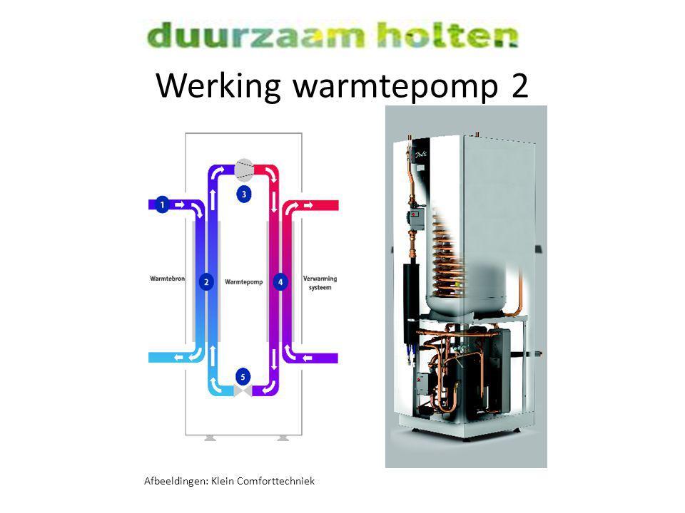 Werking warmtepomp 2 Afbeeldingen: Klein Comforttechniek