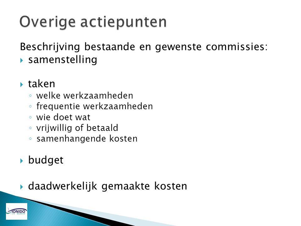 Overige actiepunten Beschrijving bestaande en gewenste commissies: