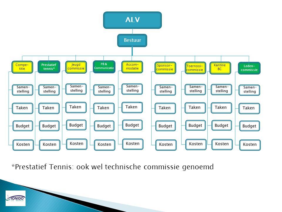 *Prestatief Tennis: ook wel technische commissie genoemd
