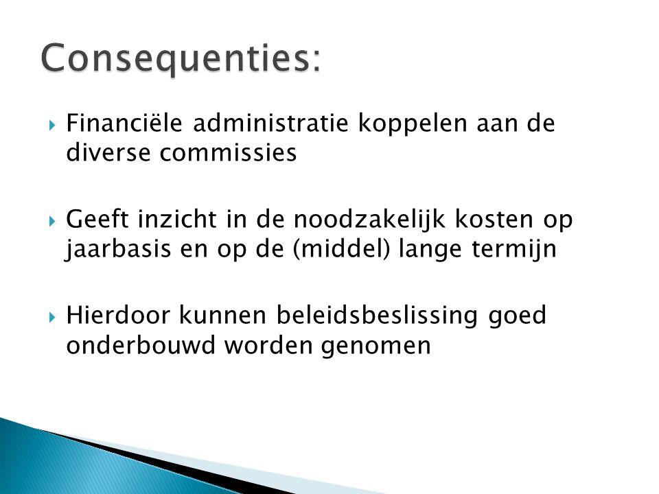 Consequenties: Financiële administratie koppelen aan de diverse commissies.