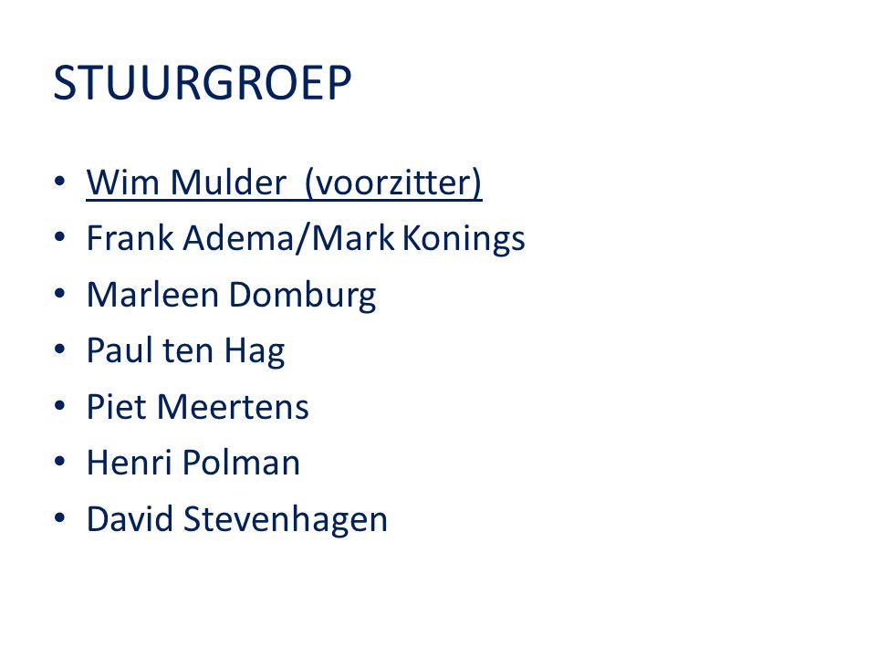 STUURGROEP Wim Mulder (voorzitter) Frank Adema/Mark Konings