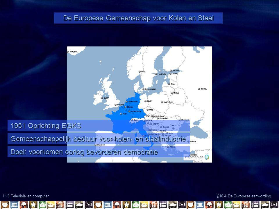 De Europese Gemeenschap voor Kolen en Staal