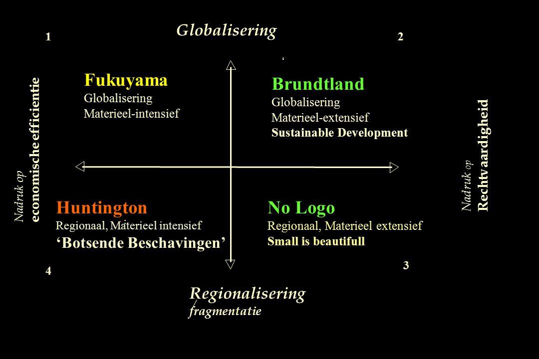 Fukuyama Brundtland Huntington No Logo Globalisering Regionalisering