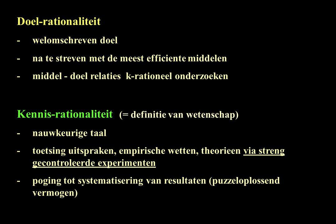 Kennis-rationaliteit (= definitie van wetenschap)