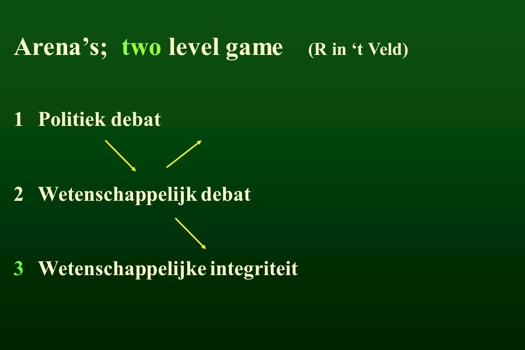 Arena's; two level game (R in 't Veld)
