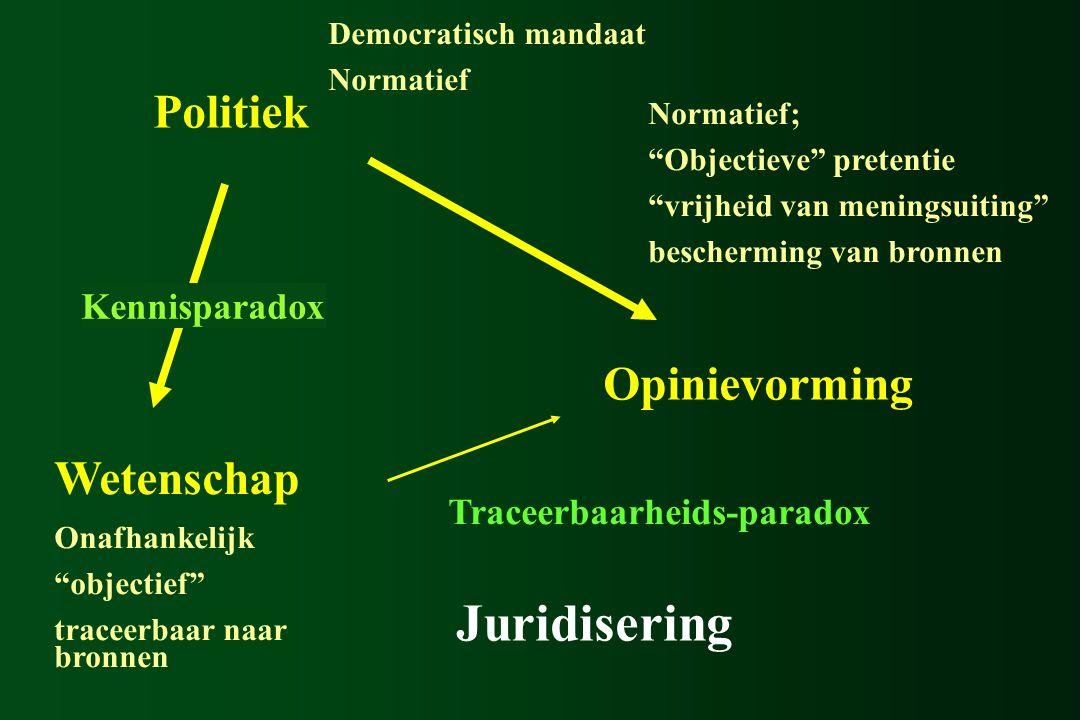 Juridisering Politiek Opinievorming Wetenschap Kennisparadox