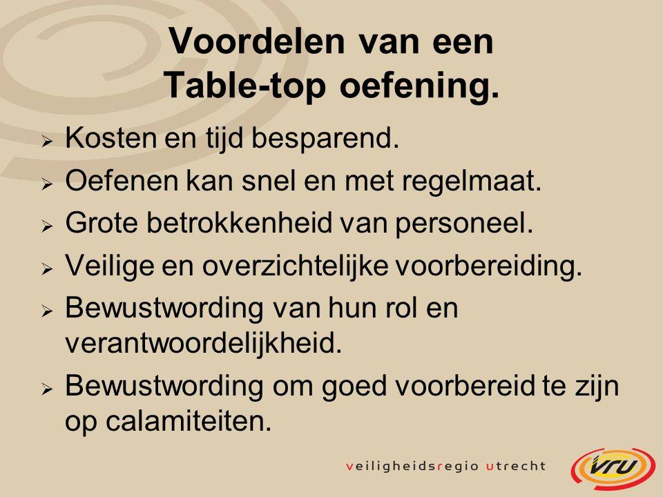 Voordelen van een Table-top oefening.