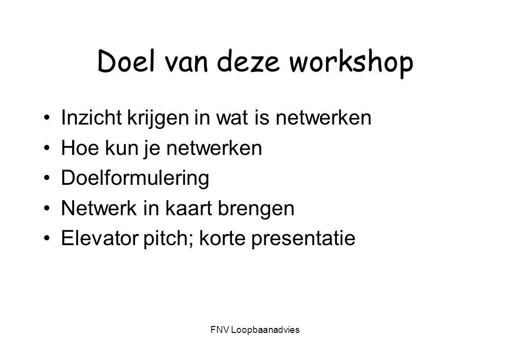 Doel van deze workshop Inzicht krijgen in wat is netwerken