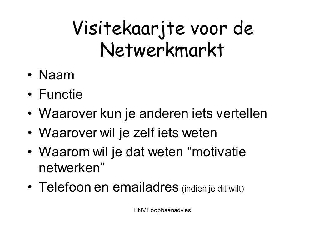 Visitekaarjte voor de Netwerkmarkt