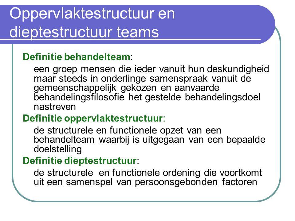 Oppervlaktestructuur en dieptestructuur teams