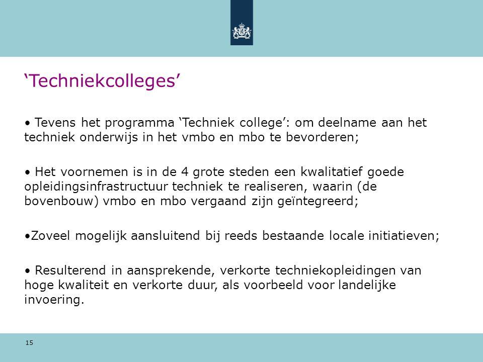 'Techniekcolleges' Tevens het programma 'Techniek college': om deelname aan het techniek onderwijs in het vmbo en mbo te bevorderen;