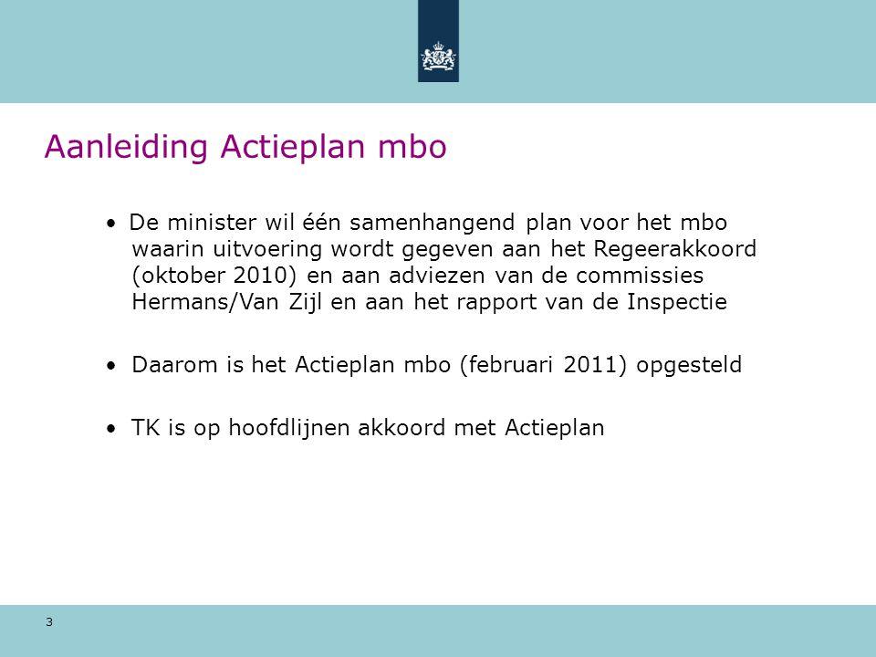 Aanleiding Actieplan mbo