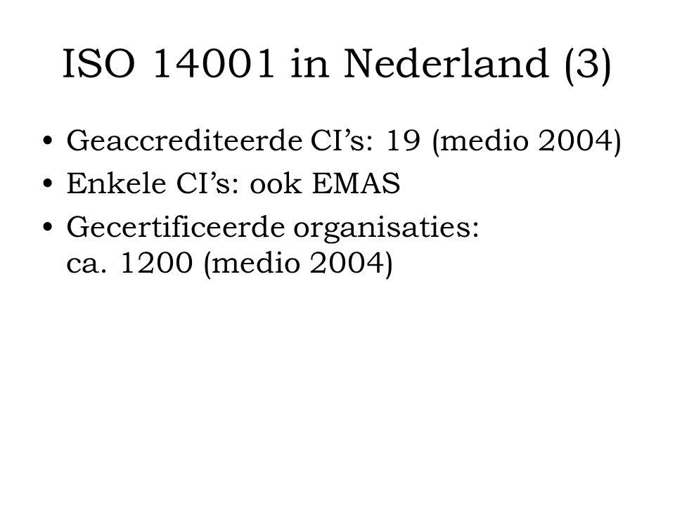 ISO 14001 in Nederland (3) Geaccrediteerde CI's: 19 (medio 2004)