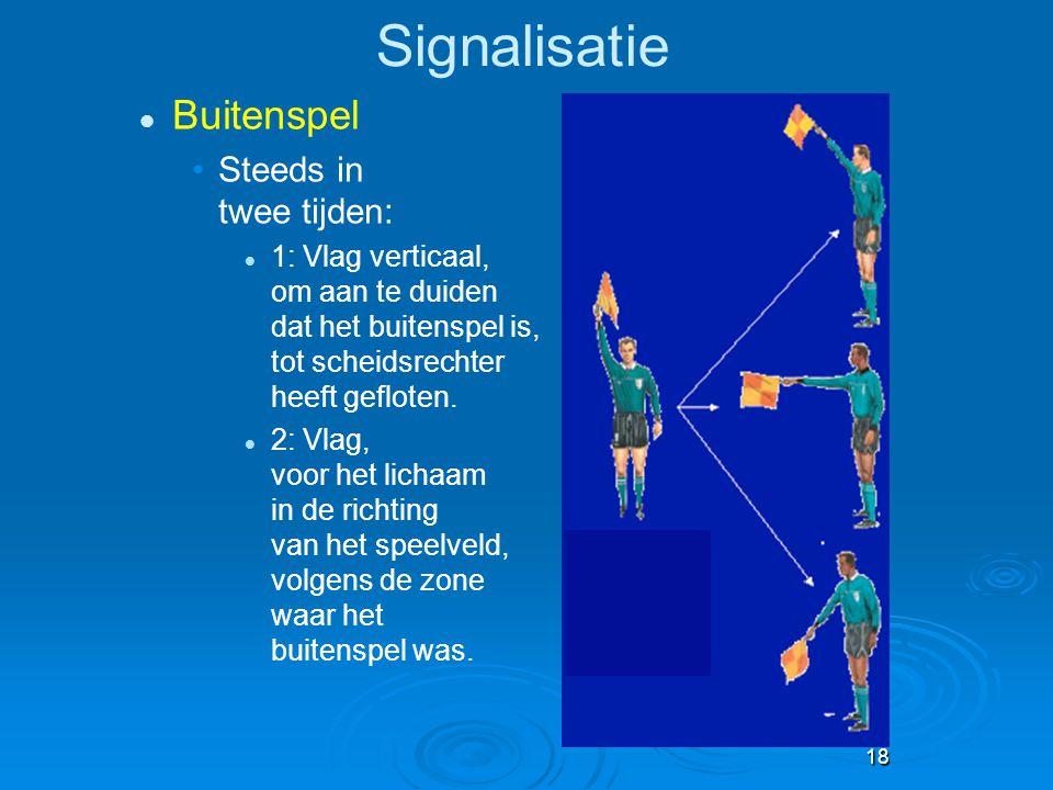 Signalisatie Buitenspel Steeds in twee tijden: