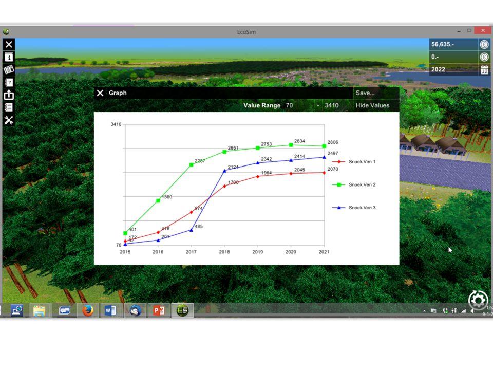 Exporteerbare (Excel) grafieken maken in Ecosim