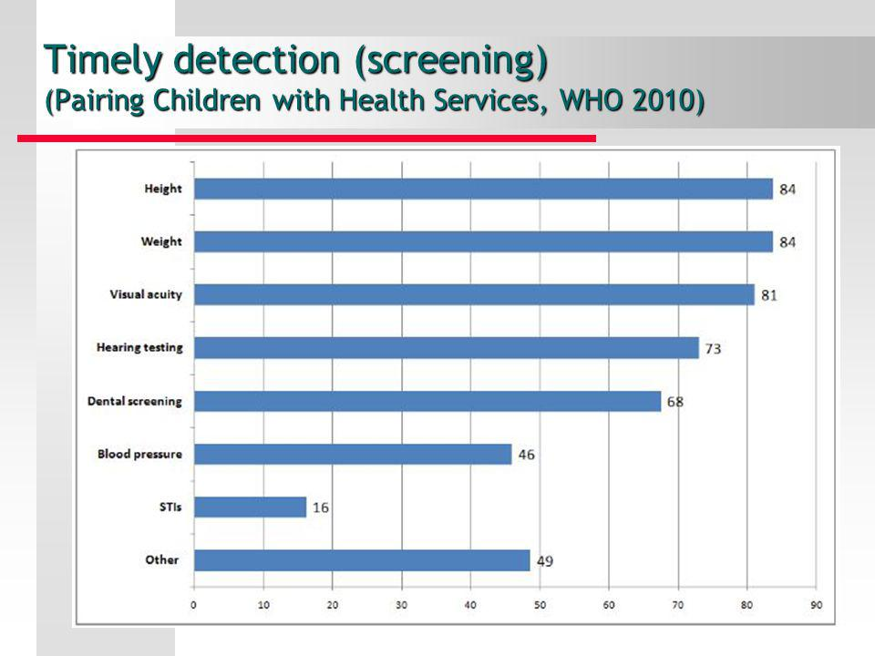Timely detection (screening) (Pairing Children with Health Services, WHO 2010)