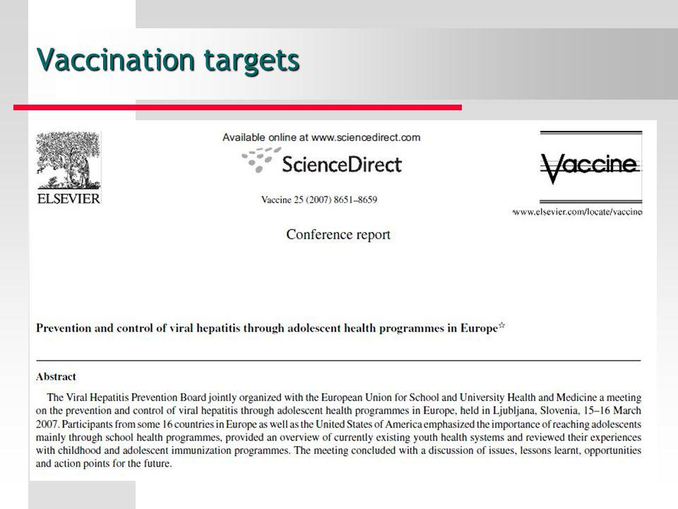 Vaccination targets