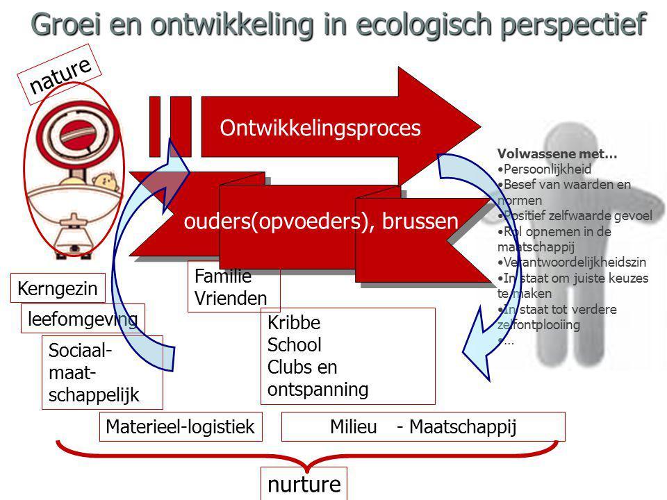 Groei en ontwikkeling in ecologisch perspectief