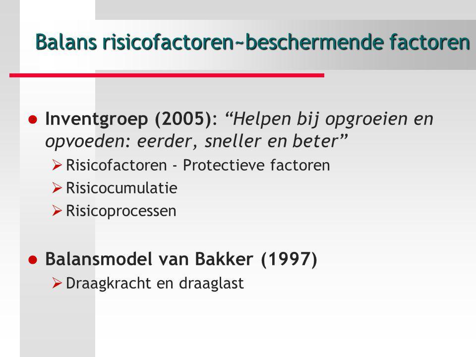 Balans risicofactoren~beschermende factoren