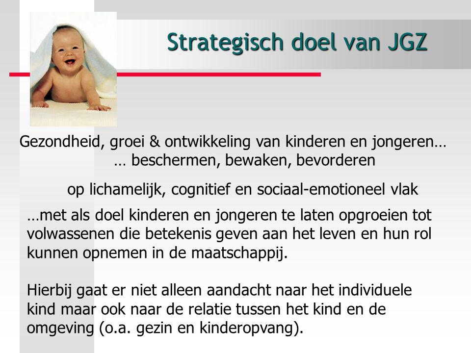 Strategisch doel van JGZ