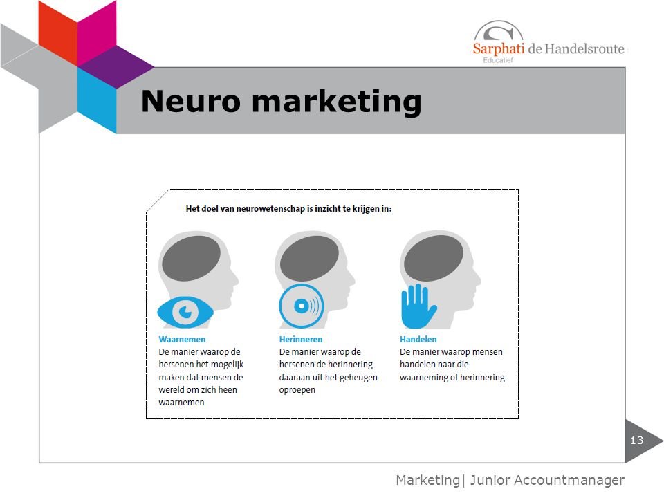Neuro marketing Marketing| Junior Accountmanager