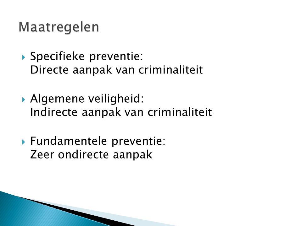 Maatregelen Specifieke preventie: Directe aanpak van criminaliteit