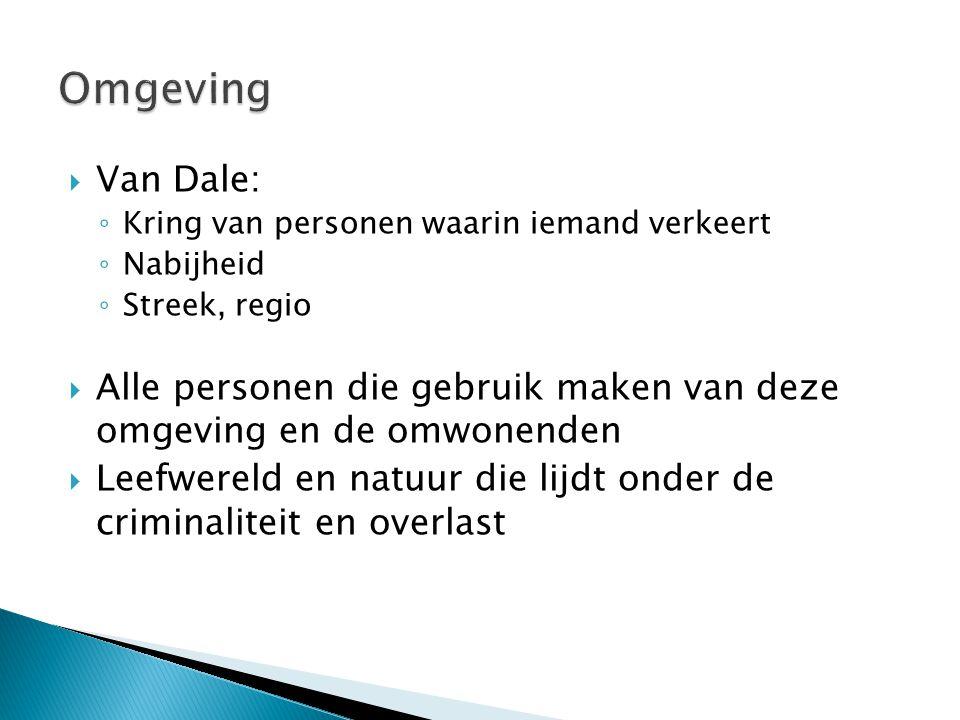 Omgeving Van Dale: Kring van personen waarin iemand verkeert. Nabijheid. Streek, regio.