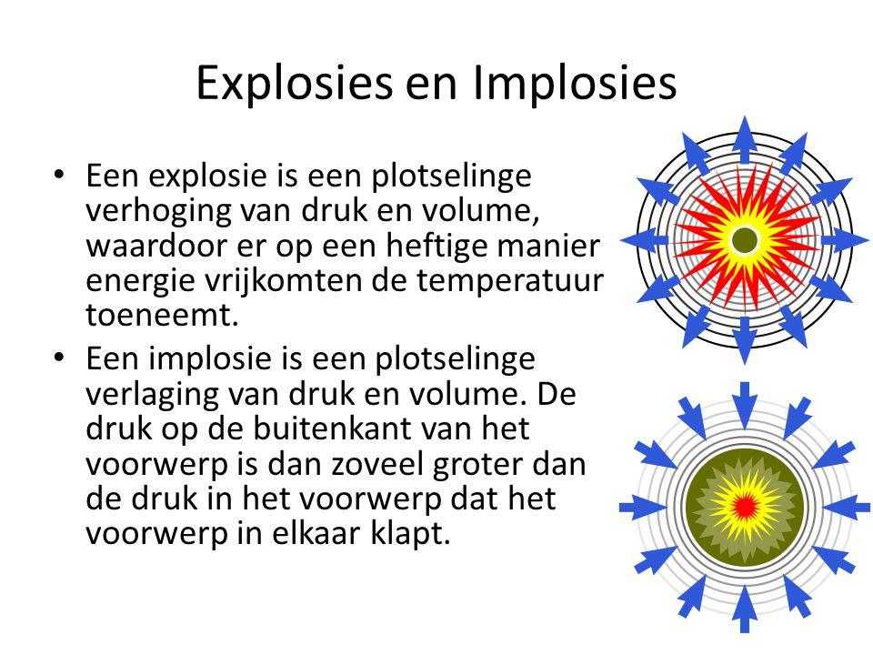 Explosies en Implosies