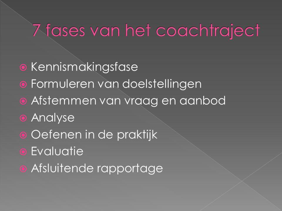 7 fases van het coachtraject