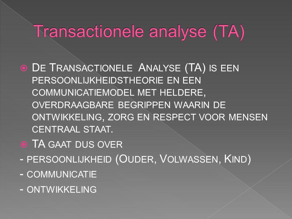 Transactionele analyse (TA)