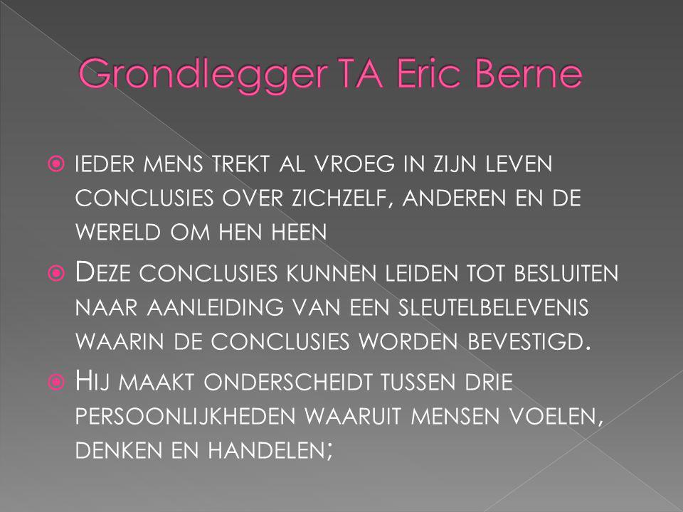 Grondlegger TA Eric Berne