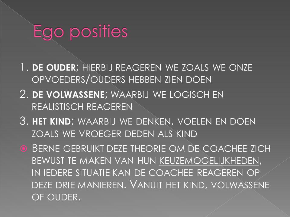 Ego posities 1. de ouder; hierbij reageren we zoals we onze opvoeders/ouders hebben zien doen.