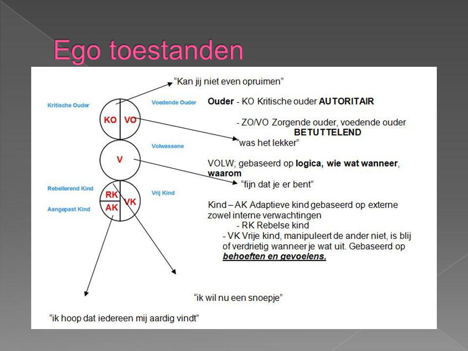 Ego toestanden